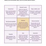 Boekverwerking met een boekverslag of grotere opdracht na het lezen in de klas